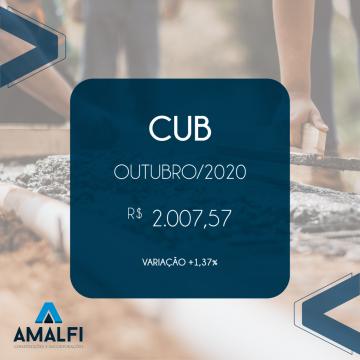 CUB Outubro 2020